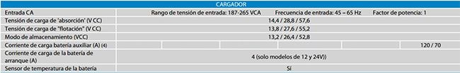 Inversor Victron Multiplus 48V 5000VA 100A