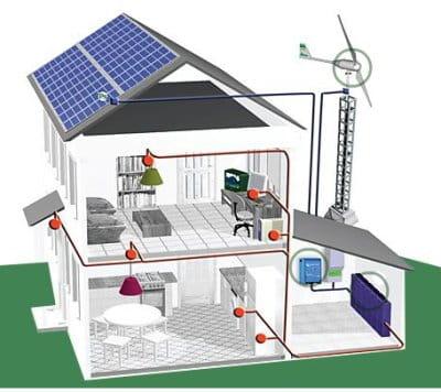 Kit solar e lico h brido kits solares e licos hibridos - Energia pura casa enel ...