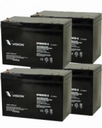 Batería 48V 90Ah AGM Ciclo Profundo VISION