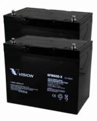 Batería AGM 24V 60Ah VISION