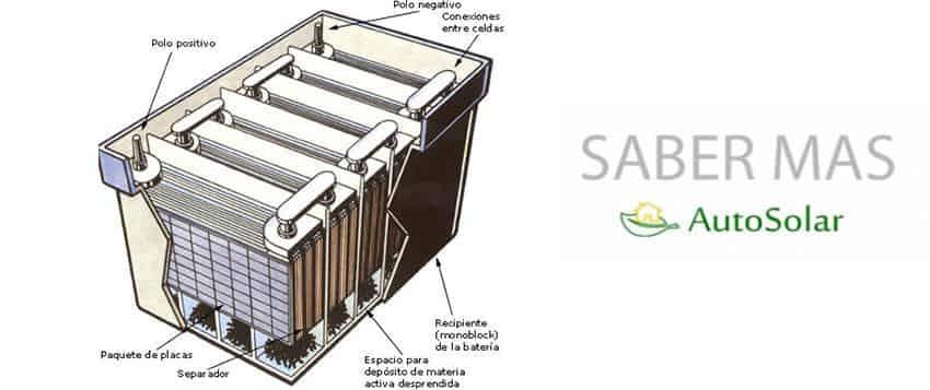 La autodescarga de las baterías