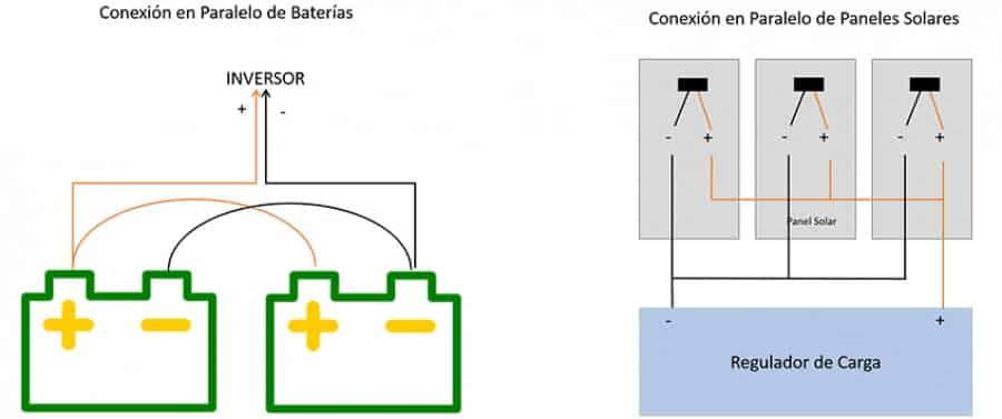 Conexi n en paralelo de paneles solares y bater as for Baterias placas solares