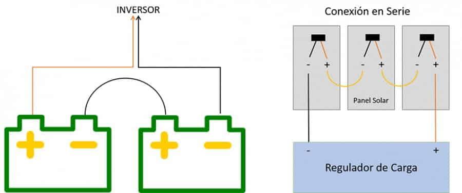 Conexión en Serie de Paneles Solares y Baterías