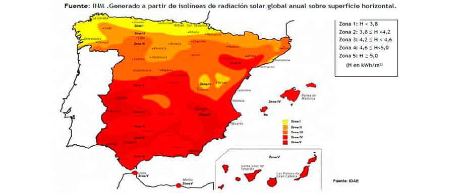 Cómo influye la zona climática en la eficiencia del kit solar