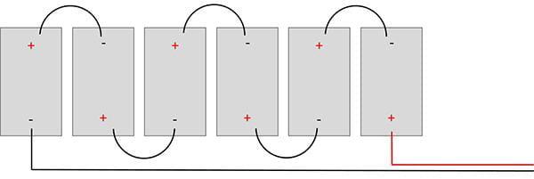 Conexión de la Baterías estacionarias 12V