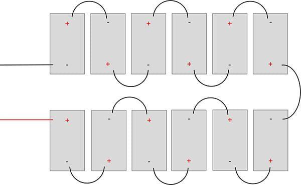 Esquema de Conexión de Acumuladores Estacionarios a 24V