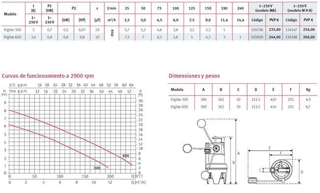Bomba Achique Drenaje ESPA 600W Vigilex 600MA 230V