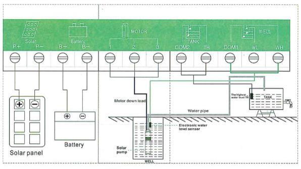esquema instalación kit depuradora solar control