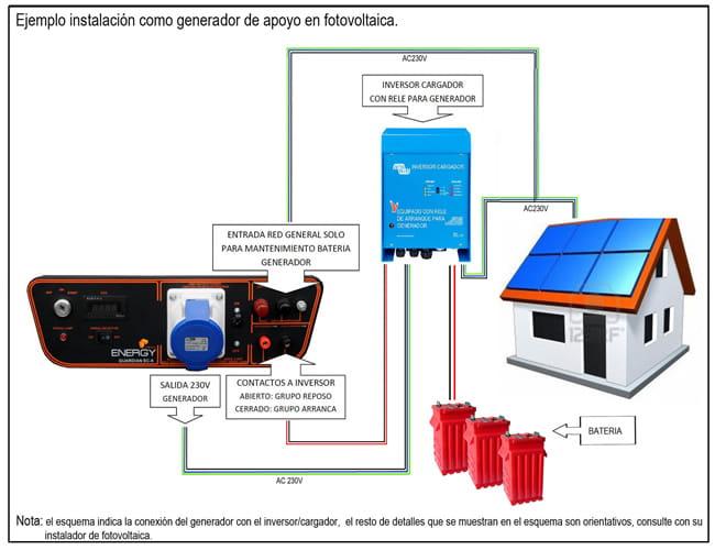 Generadores de gasolina grupos electr genos al mejor precio for Cubre piscinas automatico precio