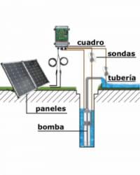Kit Bombeo Solar Directo Sumergible KBS-60