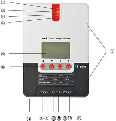 Conexiones del Regulador MPPT 100V 40A LCD 12/24V