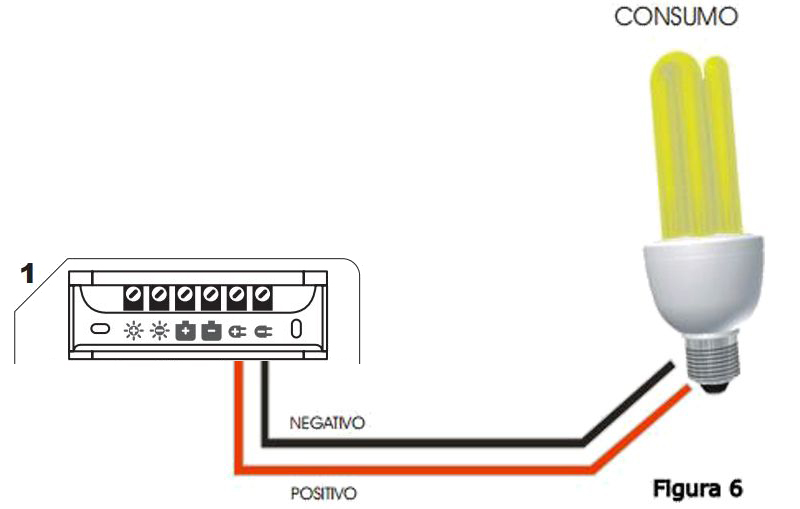 regulador de carga MINO v2 energía solar energía renovable energía solar